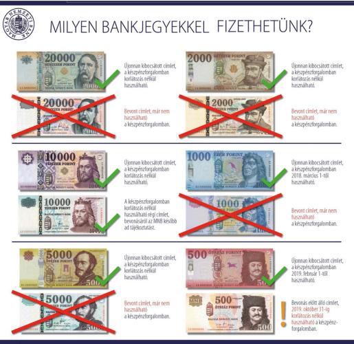 pénz hogyan lehet pénzt cserélni)